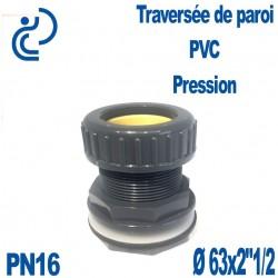 """Traversée de Paroi PVC pression D63 x 2""""1/2"""