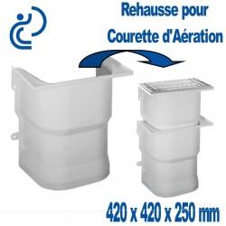 rehausse pour Courette d'Aération composite 420x420x250