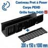 Caniveau PEHD Prêt à poser 200x150x1000mm grille fonte D400