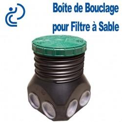 Boîte de Bouclage PEHD pour filtre à sable