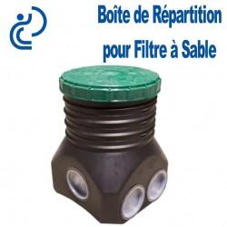 Boîte de Répartition PEHD pour filtre à sable
