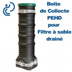 Boîte de Collecte PEHD pour filtre à sable Drainé