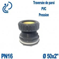 """Traversée de Paroi PVC pression D50 x 2"""""""