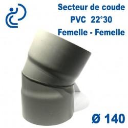 Secteur de Coude 22°30 D140 PVC FF