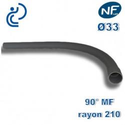 COURBE PVC NFLST 90° D33 R210 MF